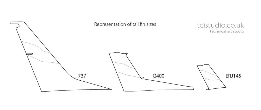 Luxair tail fin vector artwork scale comparison