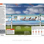 Science_uncovered_illustrations_001_hyperloop_spd2