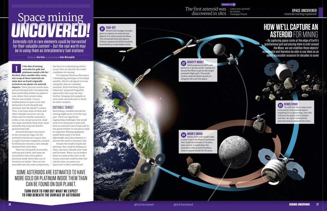 Illustration of Asteroid mining for Science Uncovered Magazine by Andy McLaughlin