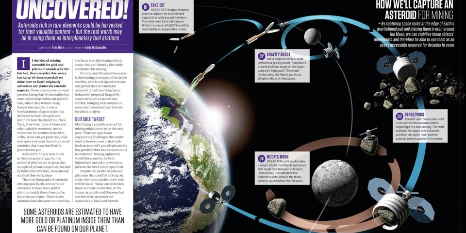 Asteroid Mining Illustration for science uncovered magazine