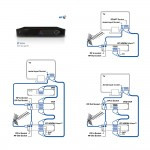 Diagrams created for BT Vision guide - Artist Andy McLaughlin - tcistudio